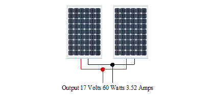 12v solar setup part 3 installation off grid campers the diagram above shows 2 x 17 volt 30 watt solar panels connected in parallel each with a maximum current of 176a connecting the two solar panels asfbconference2016 Images